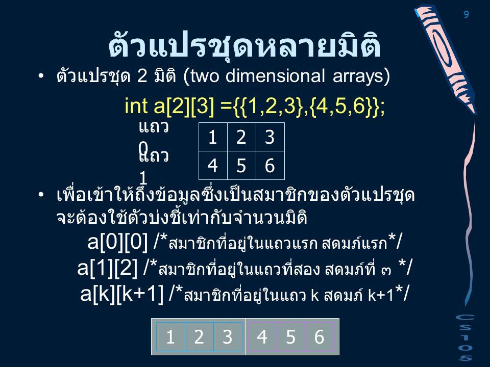 ตัวแปรชุดหลายมิติ int a[2][3] ={{1,2,3},{4,5,6}};